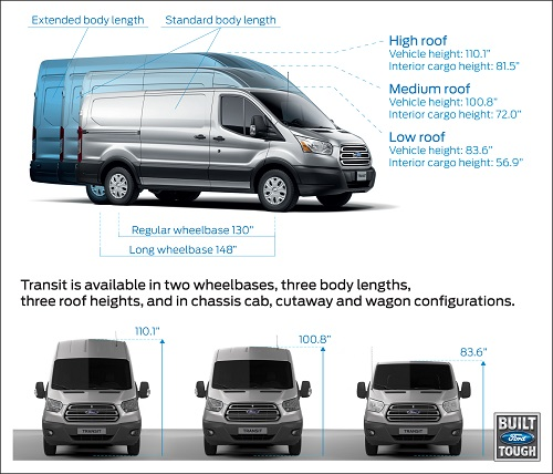 The All New Ford Transit - All ford vehicles