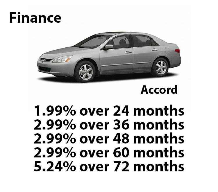 Honda Certified Accord Finance Rates