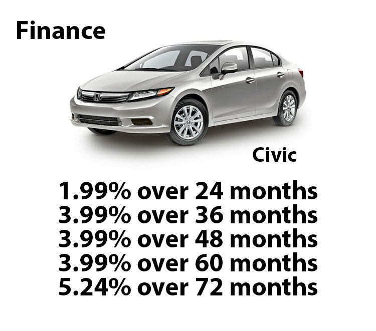 Honda Certified Civic Finance Rates