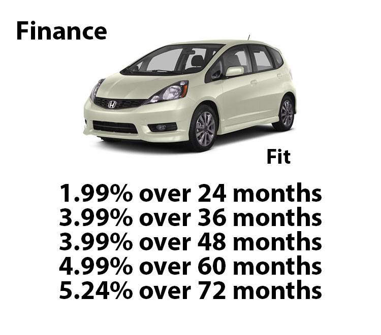 Honda Certified Fit Finance Rates