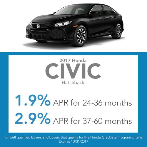 Civic Hatchback Finance Offer