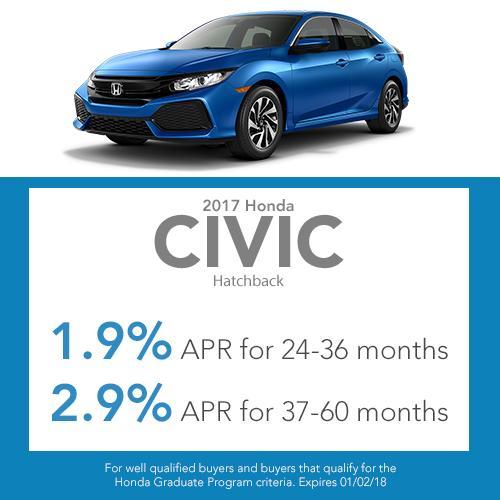 Civic Hatchback Finance Offer