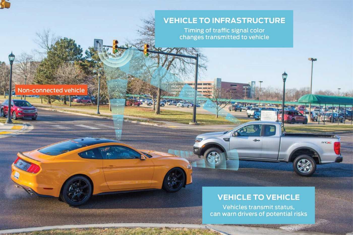Les voitures de Ford commenceront à se parler en 2022