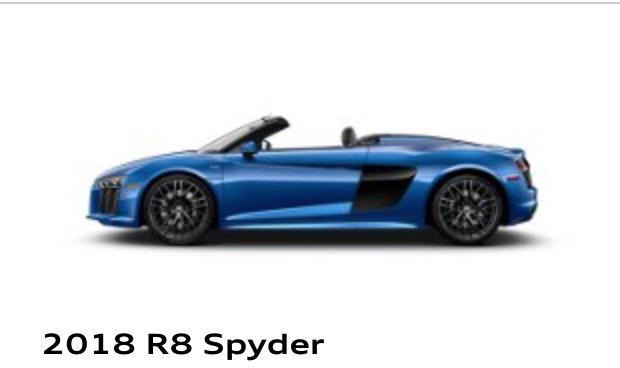 R8 Spyder Audi Uptown