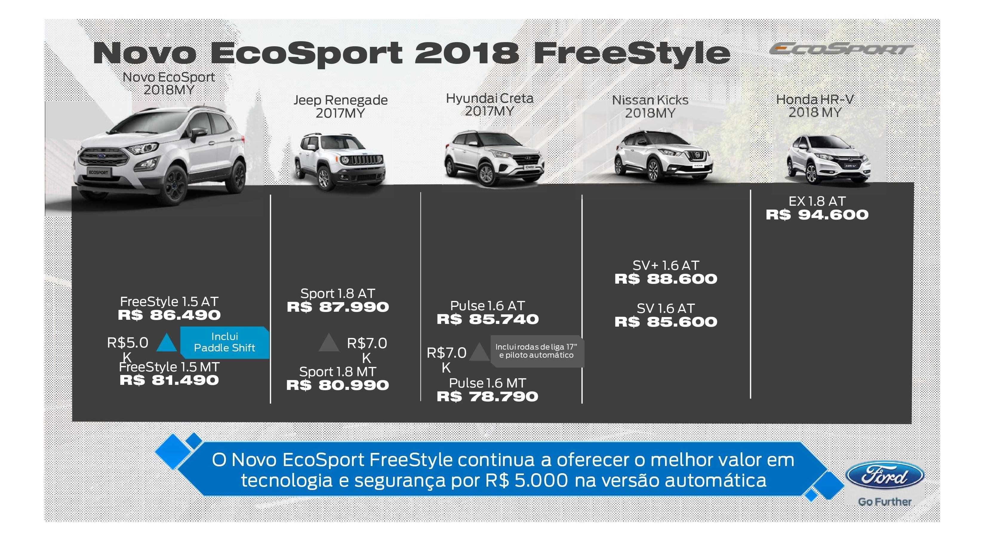 Nova Ecosport