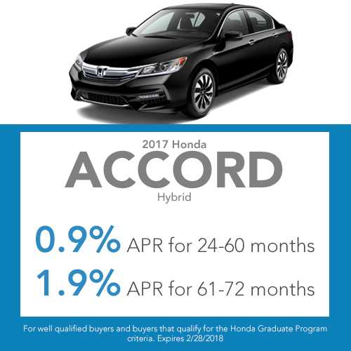 2017 Honda Accord Hybrid finance special
