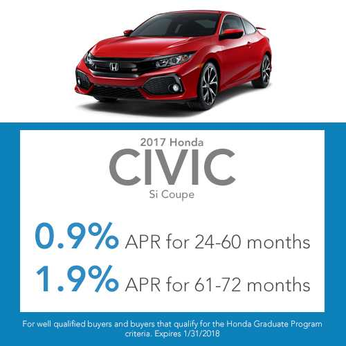 2017 Honda Civic Si finance offer