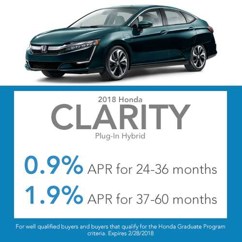 2018 Honda Clarity Plug-In Hybrid  finance offer
