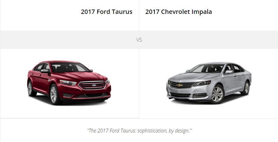 2017 Ford Taurus vs 2017 Chevrolet Impala