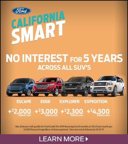 SUV 0% for 60 Months