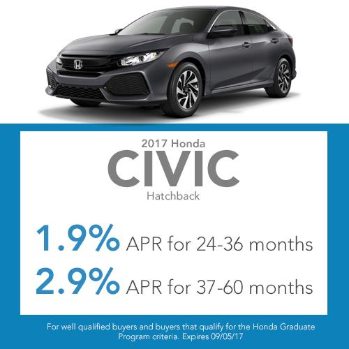 2017 Civic Hatchback Finance Offer