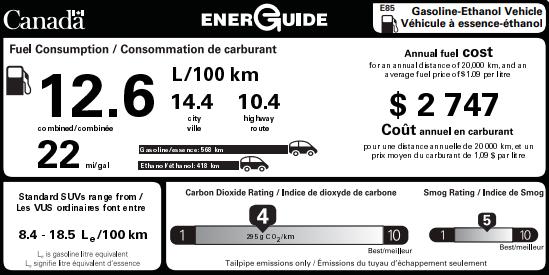 Fuel Eco