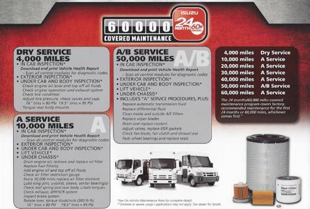 Isuzu Service Specials