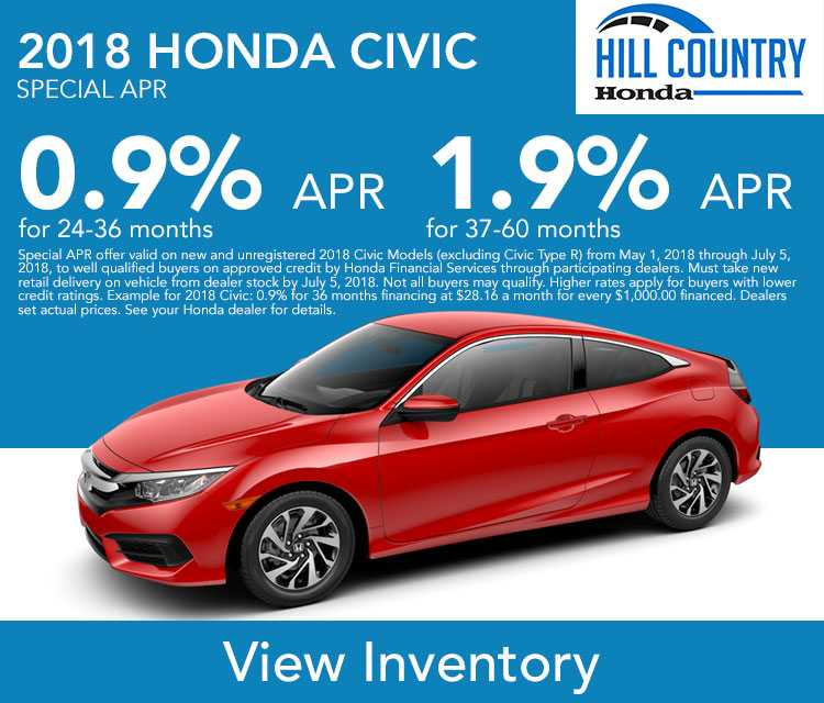 Civic Finance Offer