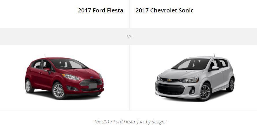 2017 Ford Fiesta vs 2017 Chevrolet Sonic