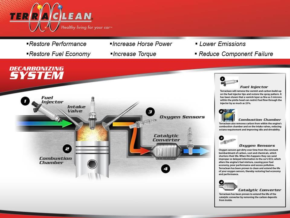 Fordservice3g teraclean malvernweather Image collections