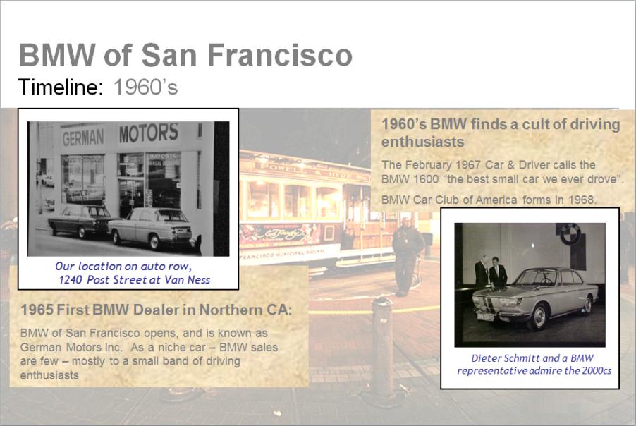 BMW of San Francisco Sales San Francisco CA BMW Dealer Serving San
