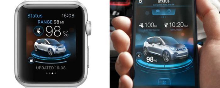 Smart Mobile Integration
