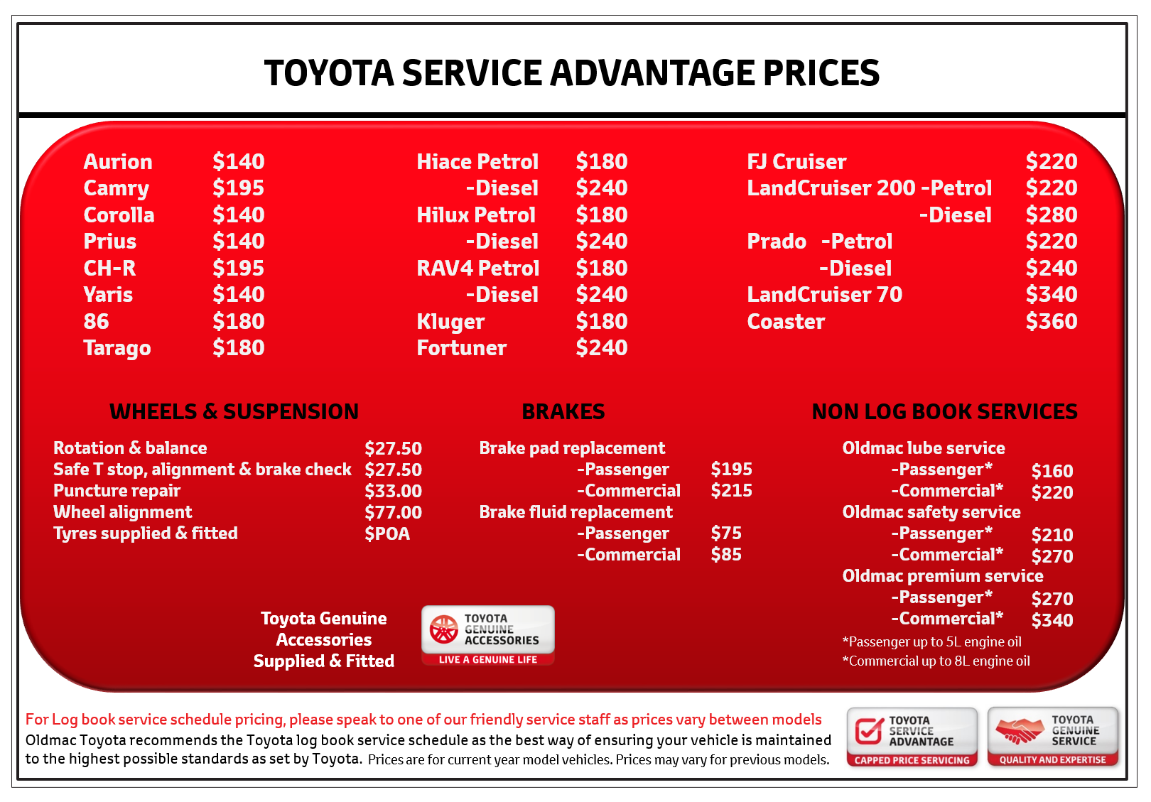 Toyota service in springwood oldmac toyota springwood toyota genuine service malvernweather Gallery