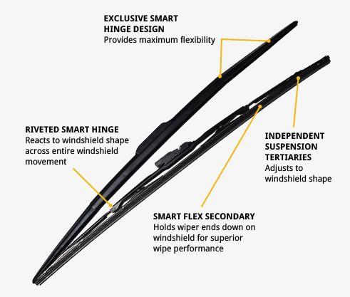 Genuine Toyota Windshield Wiper Blades